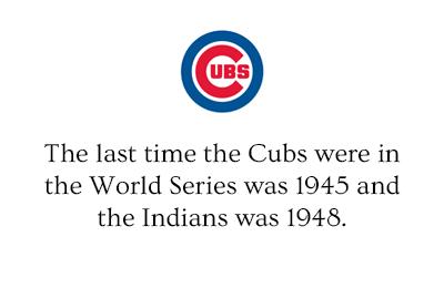 cubs-since1945